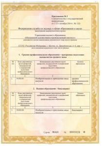 akkreditaciya_page_2
